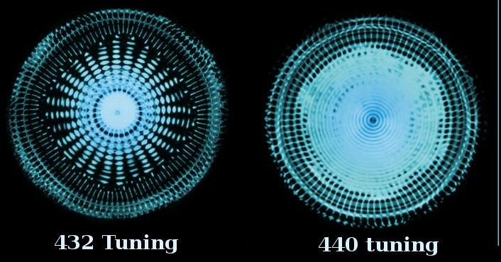 vibrazioni432hz